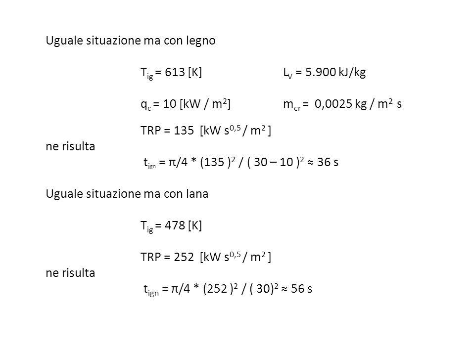 Uguale situazione ma con legno. Tig = 613 [K]. LV = 5. 900 kJ/kg